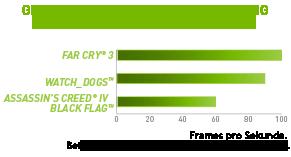 chart-gtx-980m-gaming-performance-de
